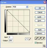 Инструмент для коррекции фотографий - «Кривая» в Фотошопе