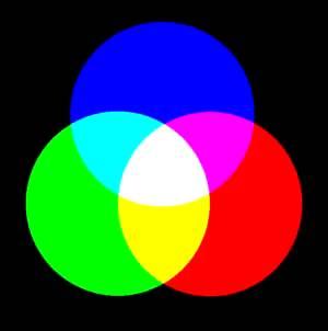 Круг цветовой модели «RGB».